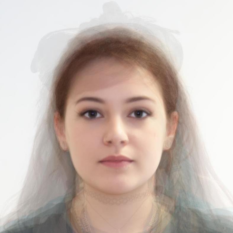 2015 Female Games Student Composite Photo (Teesside University)